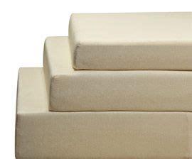 spessore materasso quale dovrebbe essere lo spessore materasso in memory