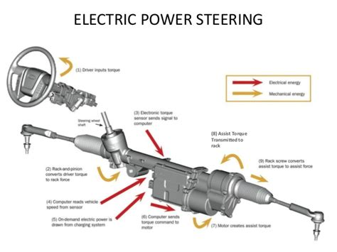 electric power steering 2006 lexus es electronic valve timing steering for general automobile