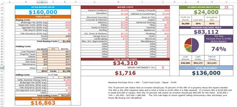 cost of buying a house with cash fix n flip rehab analyzer for excel healthywealthywiseproject