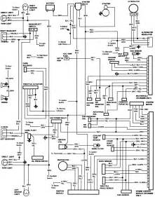 1982 ford f150 vehicles wiring diagram for the ign