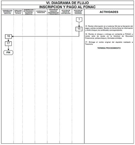www finanzas df gob mx formato universal formato universal de la tesoreria del d f formato