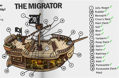 diagram of pirate ship 6 best images of pirate ship inside diagram pirate ship