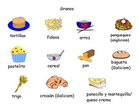 spanish foods list efl spanish food shopping project land of lingtechguistics