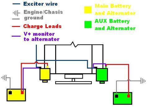 dual alternator install plowsite