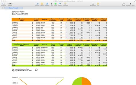 project forecasting template sales forecast spreadsheet template spreadsheet templates