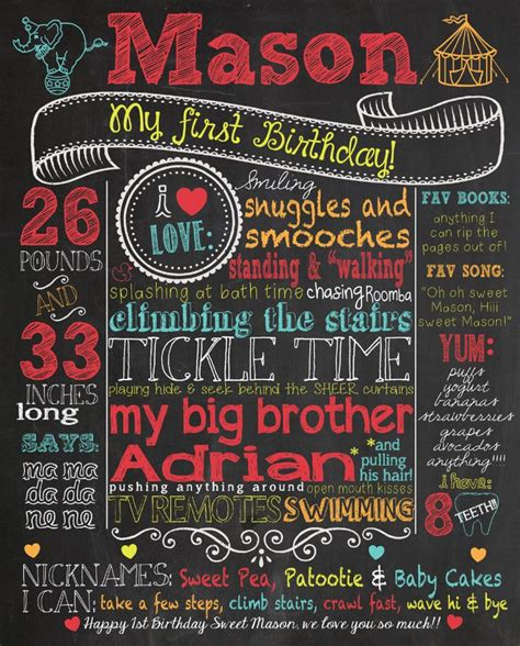 diy chalkboard birthday birthday chalkboard poster sign for birthday