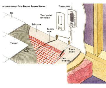 Electric Bathroom Floor Mats Installing Above Floor Electric Mats Preparing For Tiling