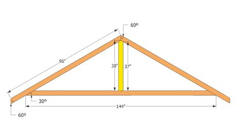 How To Make Trusses For Shed by All Con How To Make A Shed Roof