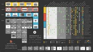 squarespace template comparison is there a template comparison chart squarespace answers