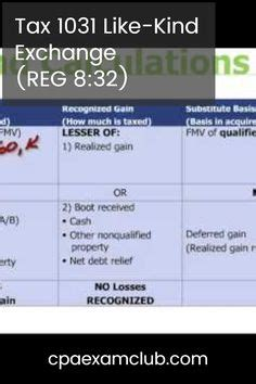 tax code section 62 1000 images about reg study group cpa exam on pinterest