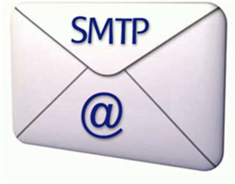 Smtp Lookup Interpret Smtp Logs For Windows Server Iis