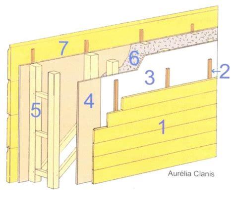 introduction d 233 finitions projets epaisseur mur maison ossature bois 3 notre projet de