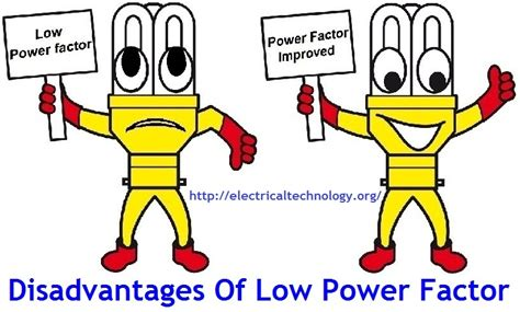 convert capacitor farads into kvar disadvantages of low power factor electrical technology