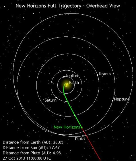 saturn astronomical unit astronomy and space news astro new horizons