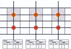 printable load development targets what are u using for reloading data forms saubier com