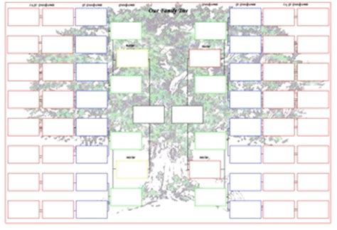 A3 Print Or Stick Family Tree Chart Overseas Parish Chest Free Fill In Family Tree Template