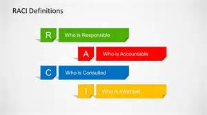 raci definition template for powerpoint slidemodel