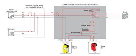 sma island smartformer island smartformer