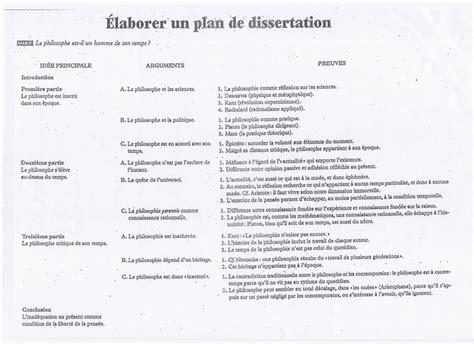 dissertation plan elaborer un plan de dissertation