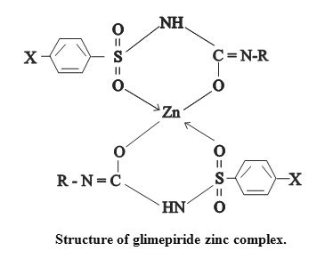 Singlet Metal No 44 synthesis physico chemical and antidiabetic studies of