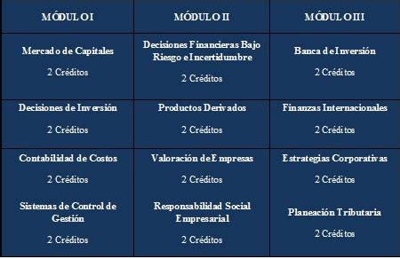Calendario Javeriana 2018 Especializaci 243 N En Gerencia Financiera Pontificia