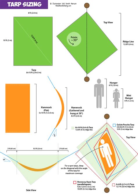 Hammock Sizes by Choosing A Tarp For A Hammock The Ultimate Hang