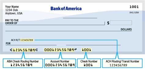 bank of america routing numbers by aba