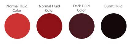 color of transmission fluid what to check when buying a used car 27 point checklist