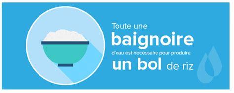 Combien De Litre Fait Une Baignoire by Combien D Eau Faut Il Pour Produire Un Litre De Bi 232 Re Un