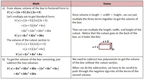 Polynomial Word Problems Worksheet by Graphing And Finding Roots Of Polynomial Functions She