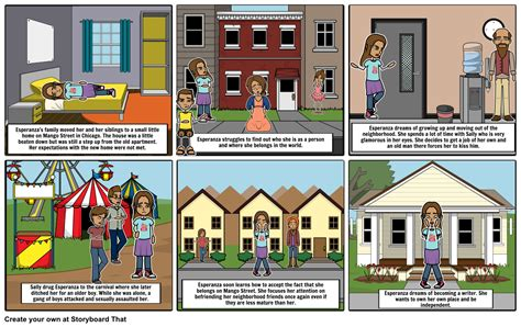 printable the house on mango street the house on mango street storyboard by kaylareynolds