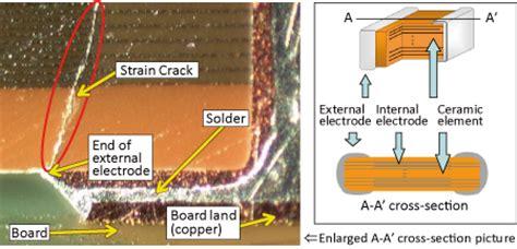 ceramic resistor cracking strain mechanism and preventive measures for multilayer ceramic capacitors murata