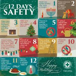 12 days of safety