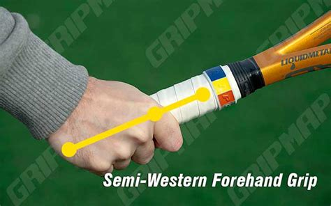 semi western forehand swing gripmap is a revolutionary system for displaying grip