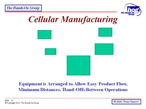 manufacturing layout exles exle of lean flow cells pictures to pin on pinterest