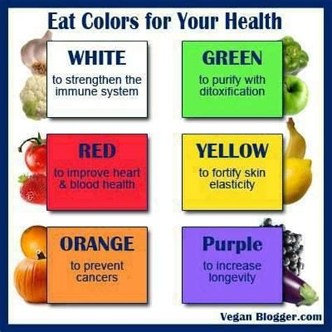 healthy colors healthy food eat colors from a range of natural