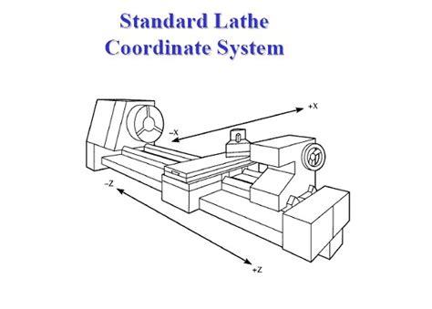 cnc lathe diagram cnc cnc line cnc machine cnc program cnc simul 11 15