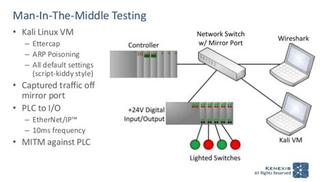 in the middle attack diagram in the middle attack diagram 28 images network