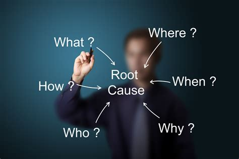How To Find Cause Of Records Find The Root Cause Tab Ireland Corporate