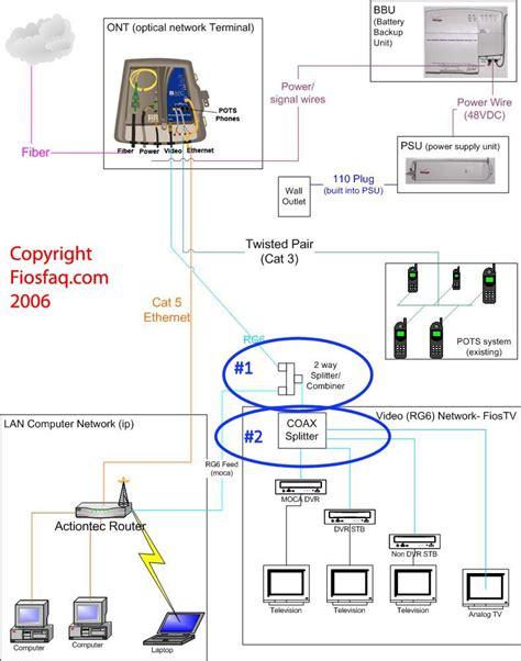 verizon fios cat5e wiring diagram wiring diagram with