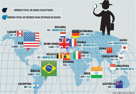 top 10 os caras mais ricos do mundo 2016 os pa 237 ses com o mais milion 225 rios economia cultura mix