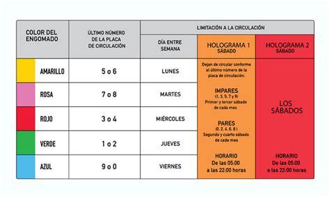 calendario hoy no circula 2016 calendariolaboralcommx no circula sabatino julio 2016 calendario