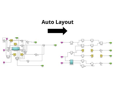 auto layout video auto layout tool file exchange matlab central