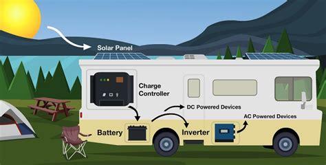 lasting 12 volt battery for solar panels coleman 18 watt 12 volt solar battery charging kit 58033