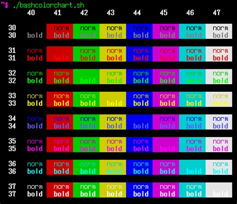 bashe color debian and electronics configure bash prompt