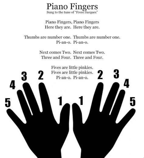 piano fingers beginner piano printable  early elementary   printable  learn