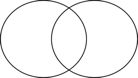 empty venn diagram venn diagram maker unmasa dalha
