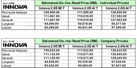 Www Toyota Philippines Pricelist Toyota Philippines Price List Autos Post