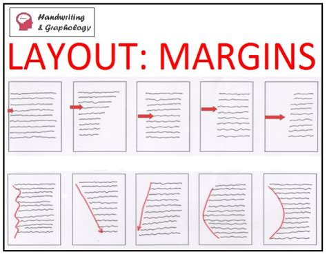 graphology analysis margins what margins say