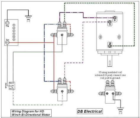 ramsey re 12000 winch solenoid diagram new wiring